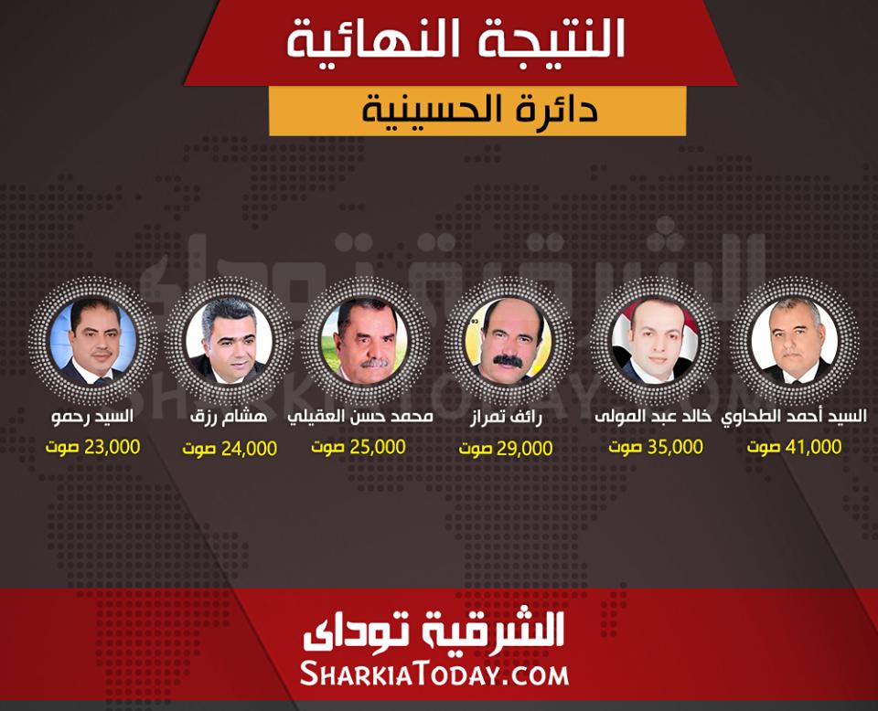 الاعادة-بين-6-مرشحين-بالحسنينة