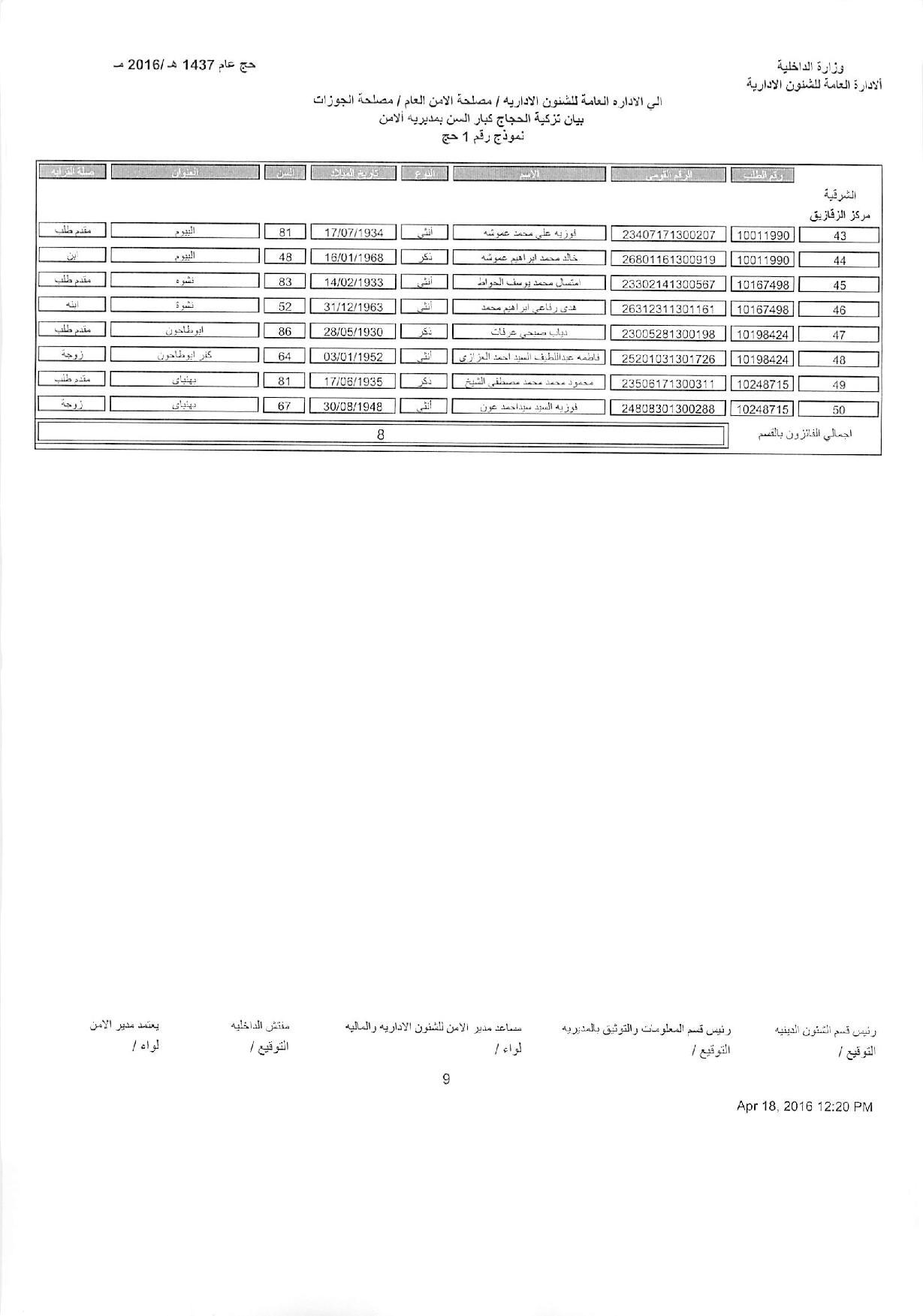اسماء الحجاج الفائزون بالقرعة لعام 1437هـ 2016م (11)