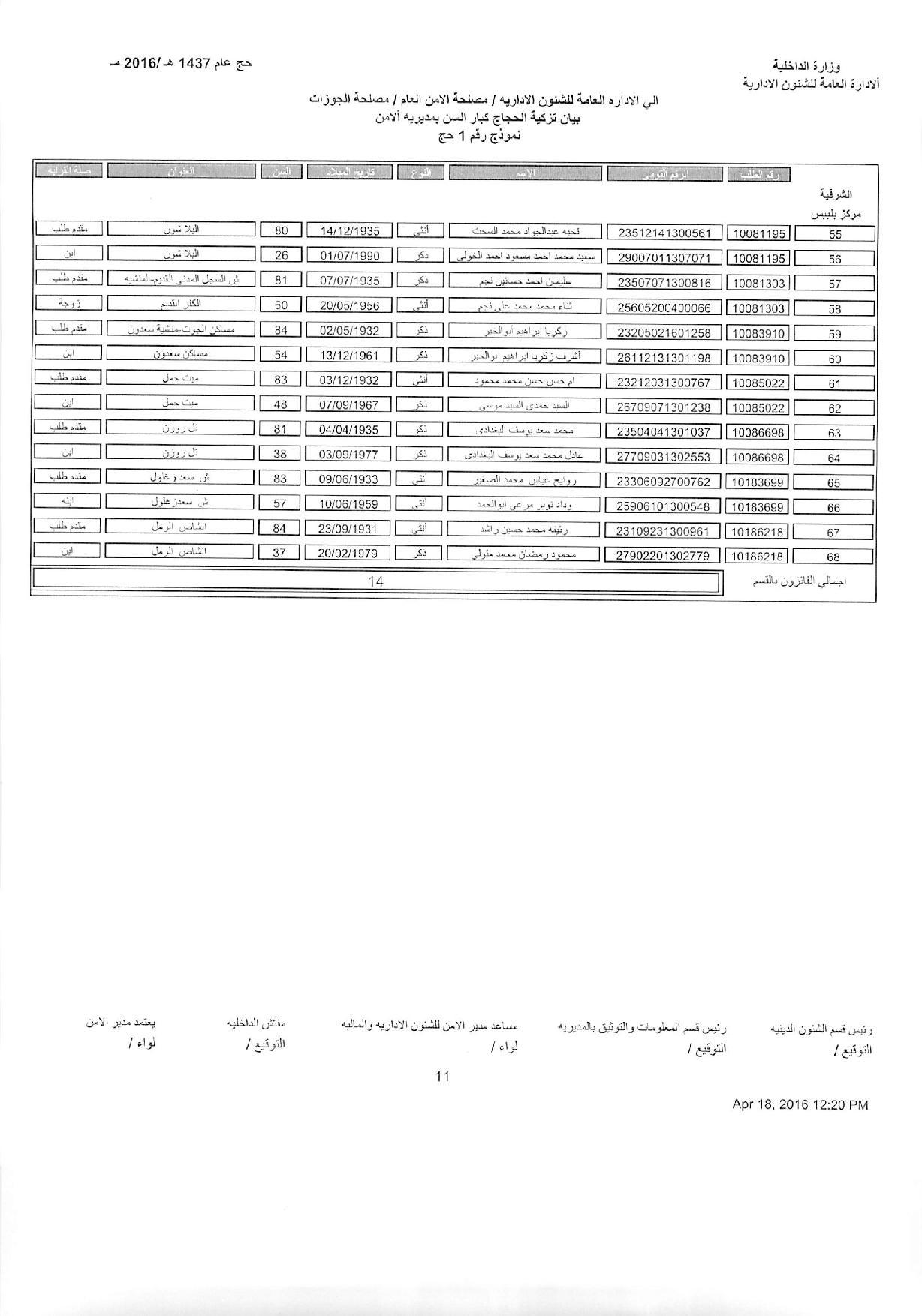 اسماء الحجاج الفائزون بالقرعة لعام 1437هـ 2016م (13)