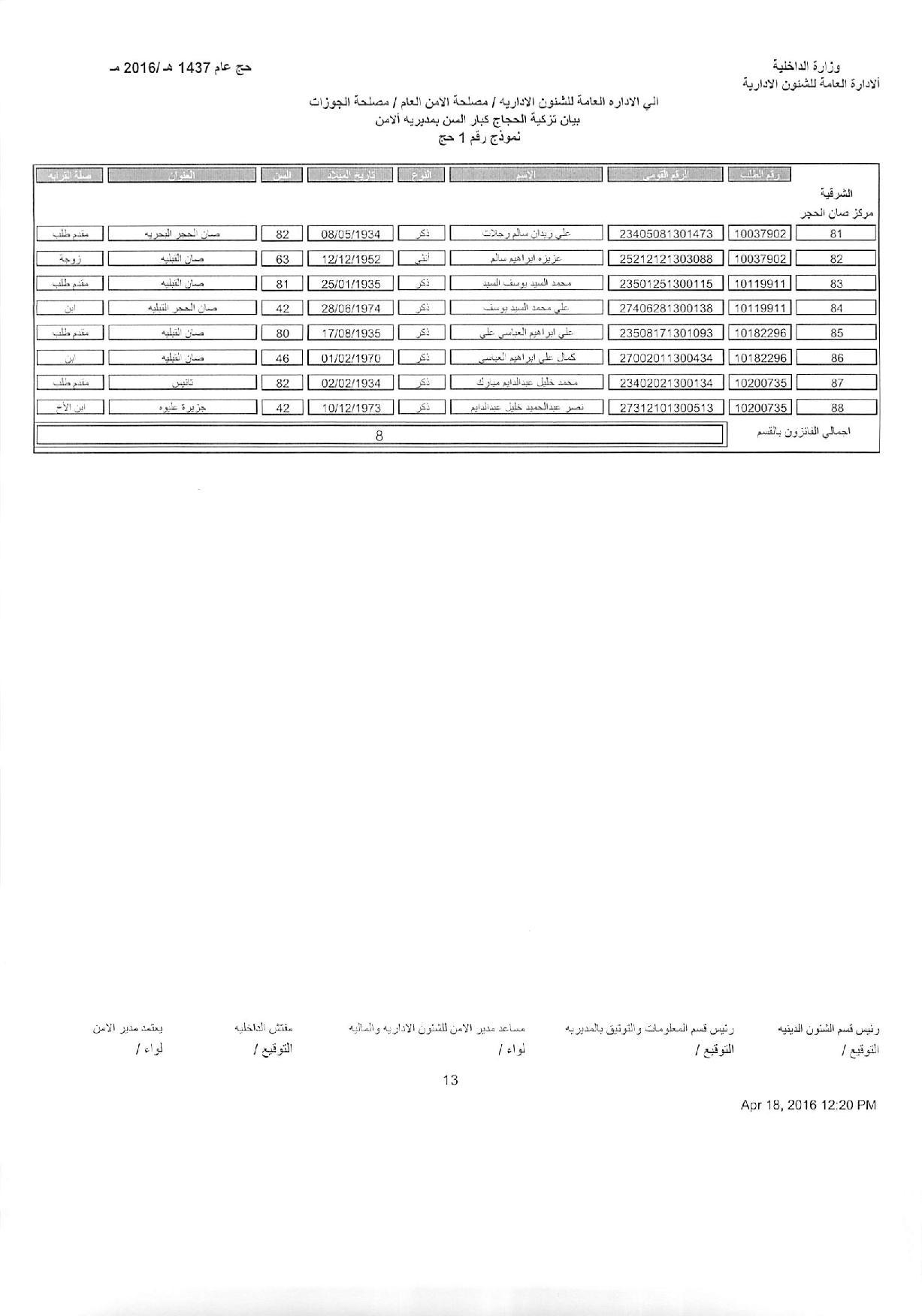 اسماء الحجاج الفائزون بالقرعة لعام 1437هـ 2016م (15)