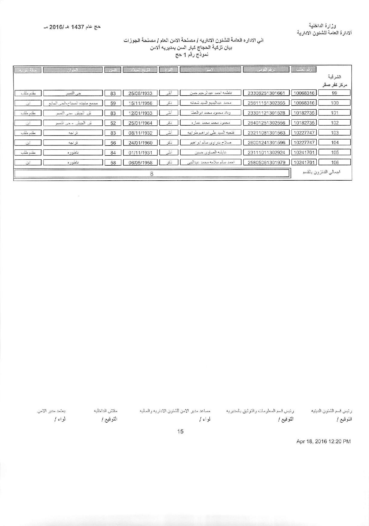 اسماء الحجاج الفائزون بالقرعة لعام 1437هـ 2016م (17)
