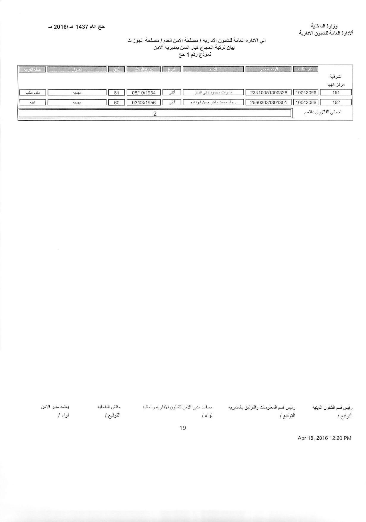 اسماء الحجاج الفائزون بالقرعة لعام 1437هـ 2016م (21)