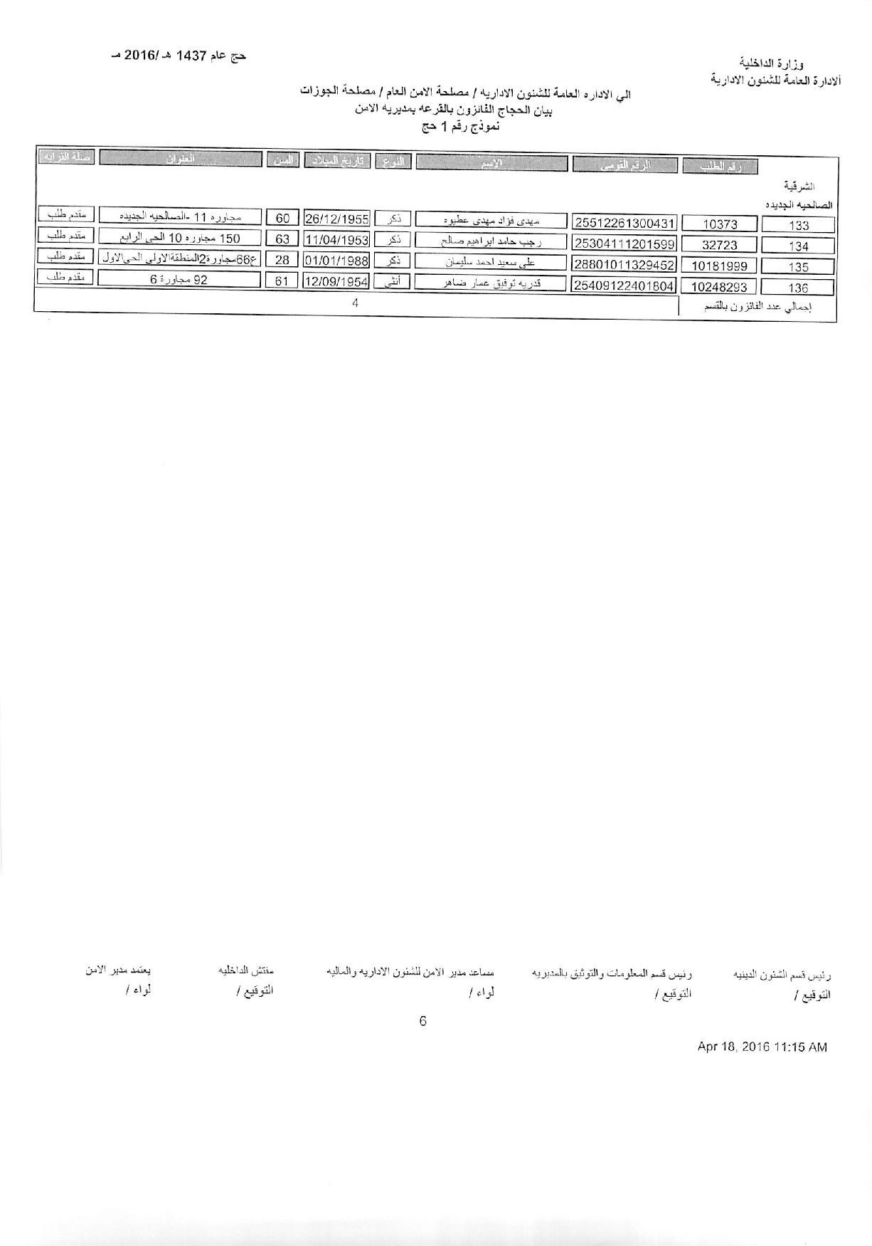 اسماء الحجاج الفائزون بالقرعة لعام 1437هـ 2016م (27)