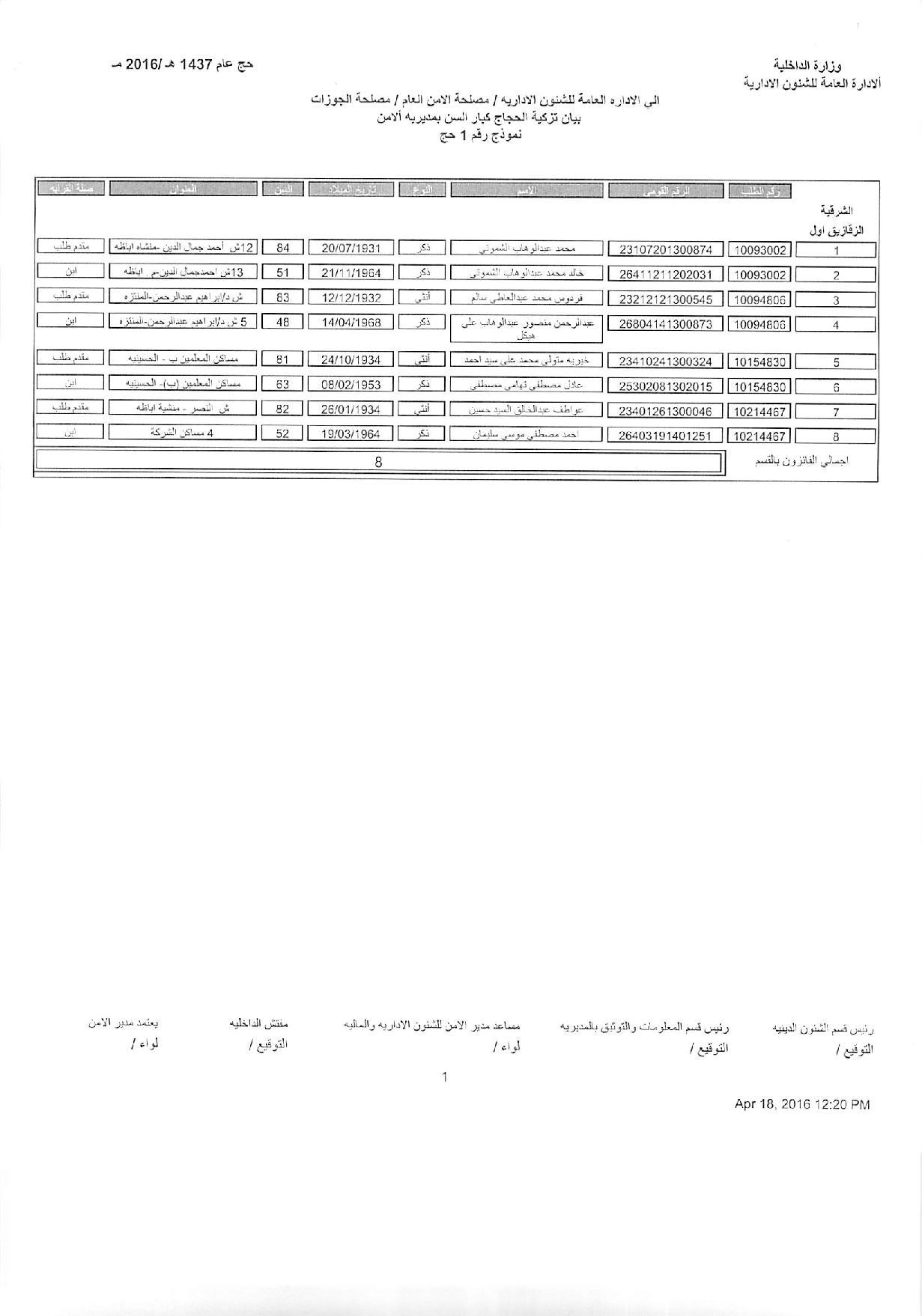 اسماء الحجاج الفائزون بالقرعة لعام 1437هـ 2016م (3)