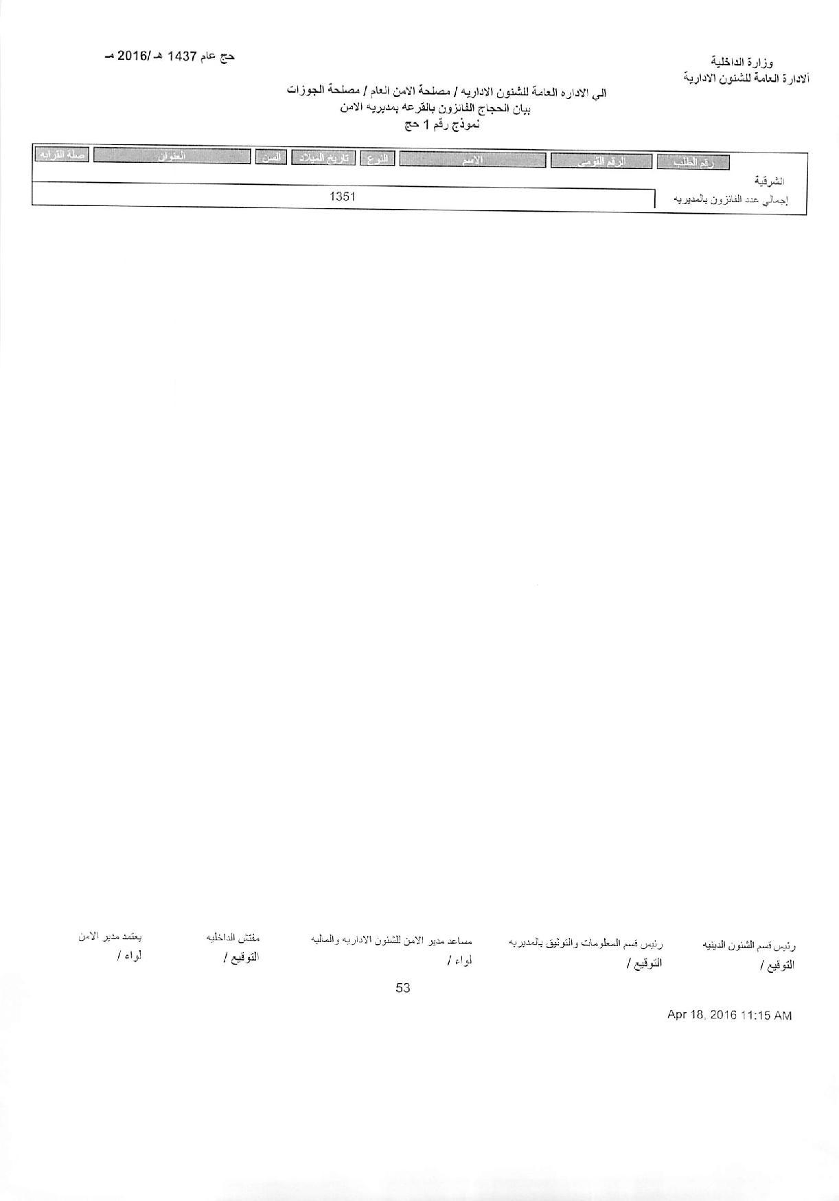 اسماء الحجاج الفائزون بالقرعة لعام 1437هـ 2016م (48)