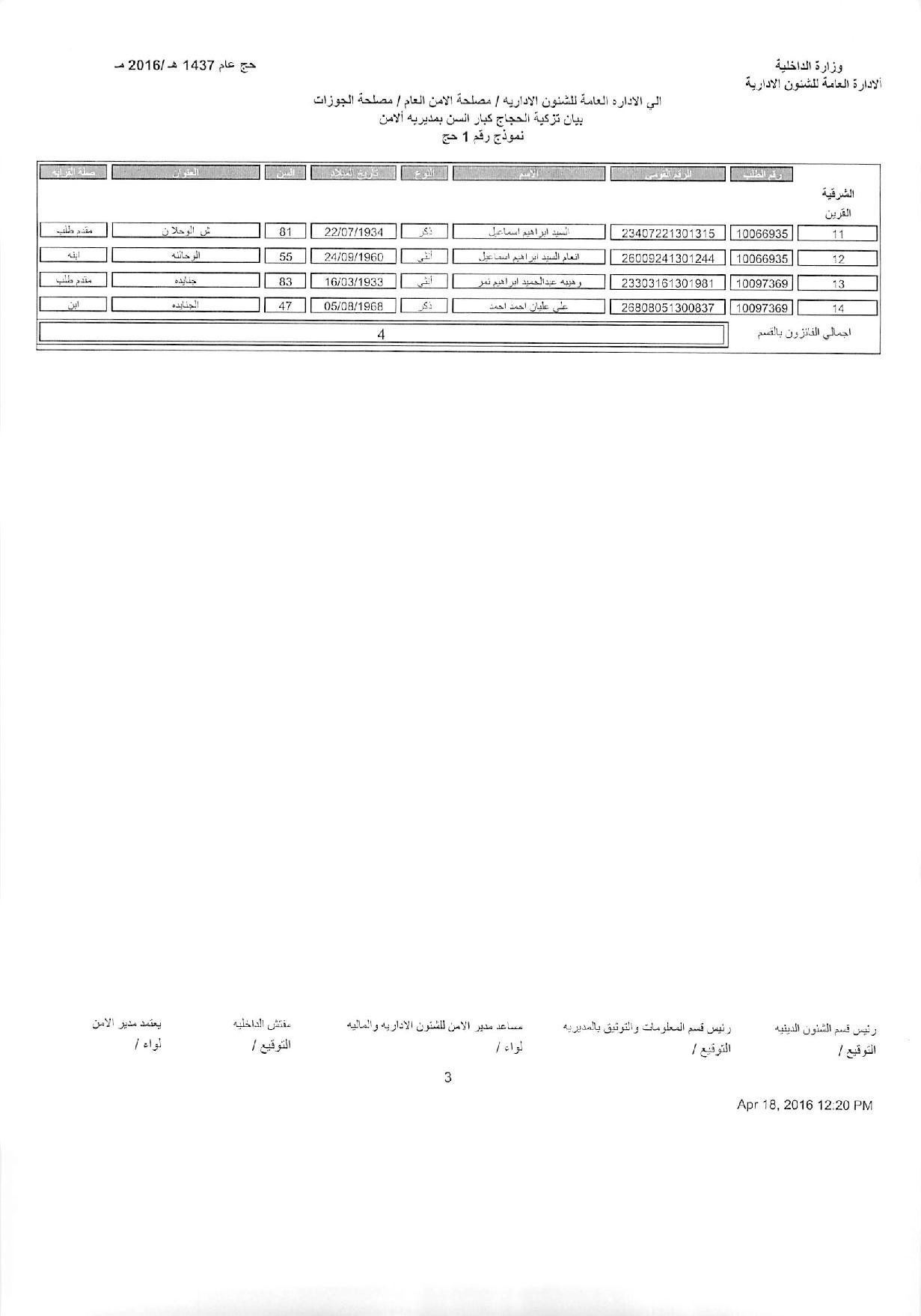 اسماء الحجاج الفائزون بالقرعة لعام 1437هـ 2016م (5)