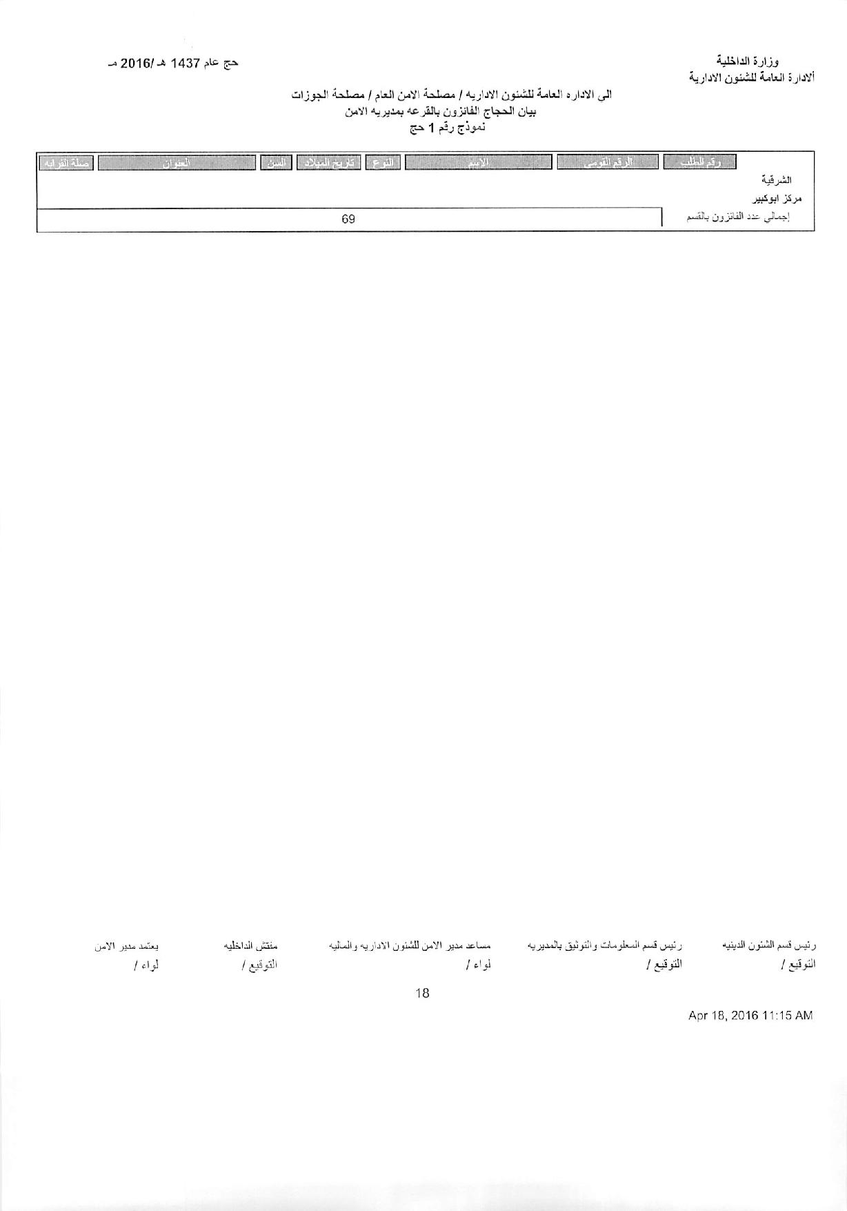 اسماء الحجاج الفائزون بالقرعة لعام 1437هـ 2016م (54)