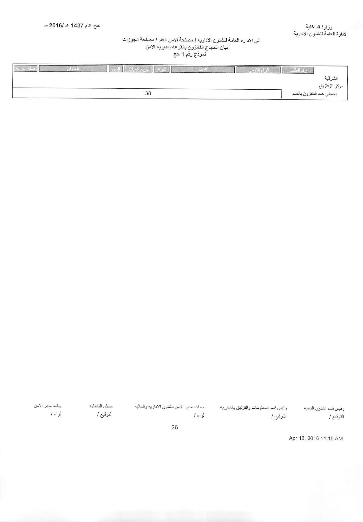 اسماء الحجاج الفائزون بالقرعة لعام 1437هـ 2016م (62)