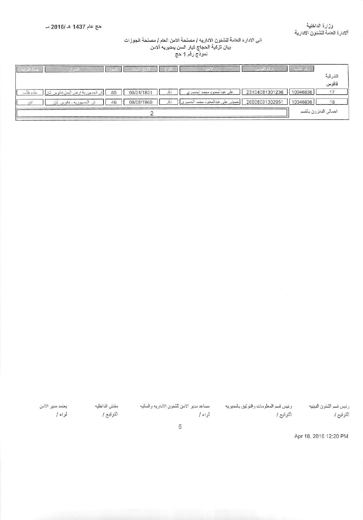 اسماء الحجاج الفائزون بالقرعة لعام 1437هـ 2016م (7)