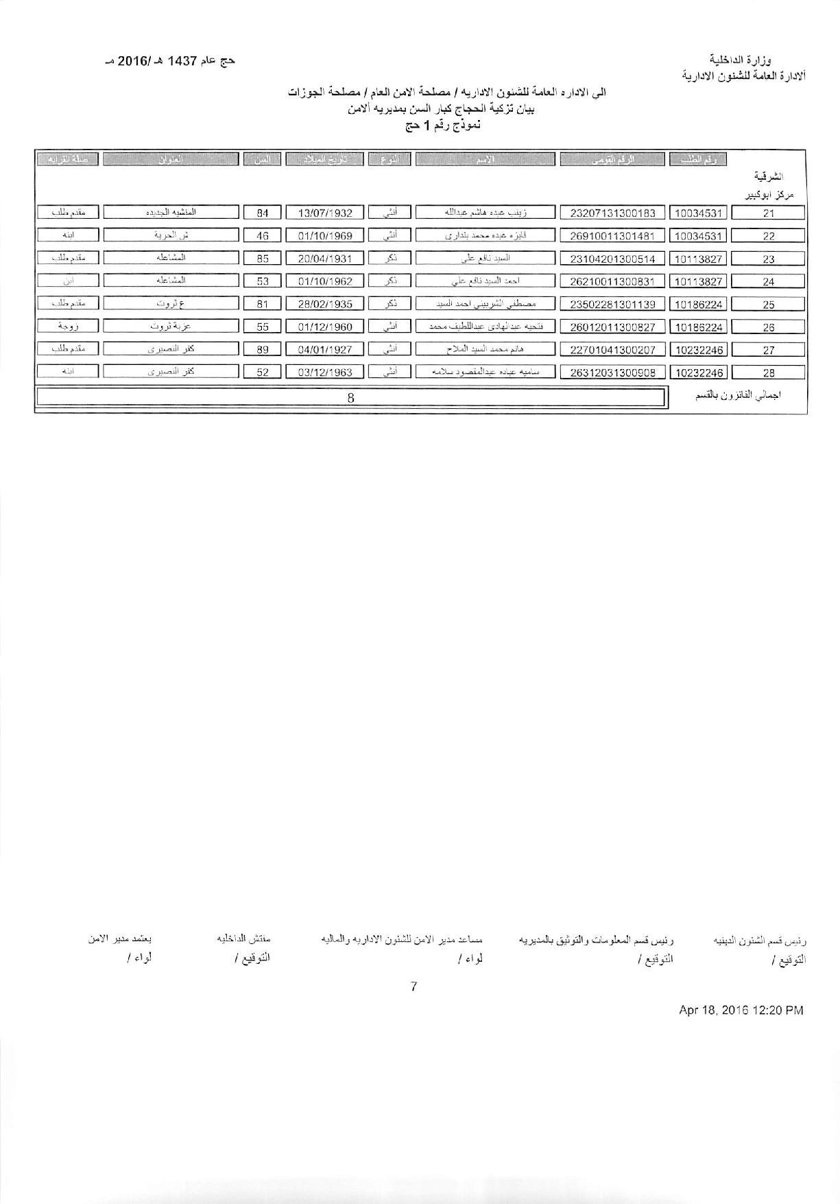 اسماء الحجاج الفائزون بالقرعة لعام 1437هـ 2016م (9)