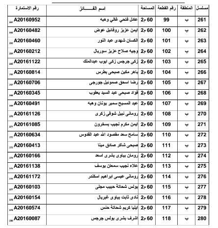 أسماء الفائزين بـ 500 قطعة أرض لمدافن المواطنين الأقباط بالعاشر من رمضان 10