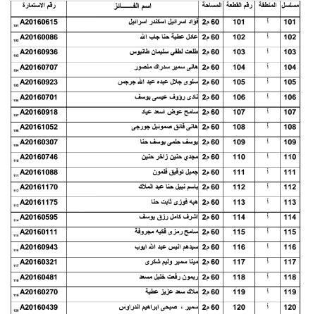أسماء الفائزين بـ 500 قطعة أرض لمدافن المواطنين الأقباط بالعاشر من رمضان 100