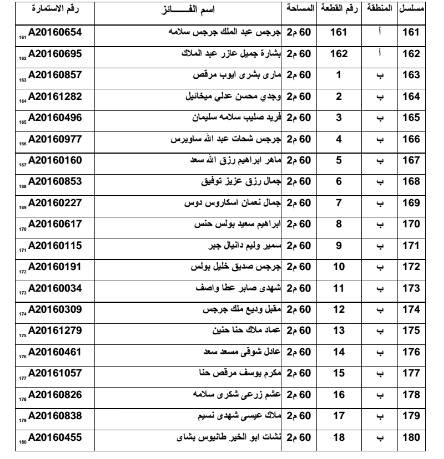 أسماء الفائزين بـ 500 قطعة أرض لمدافن المواطنين الأقباط بالعاشر من رمضان 105