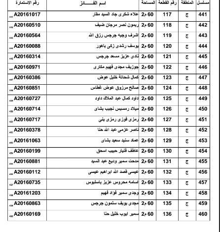 أسماء الفائزين بـ 500 قطعة أرض لمدافن المواطنين الأقباط بالعاشر من رمضان 11