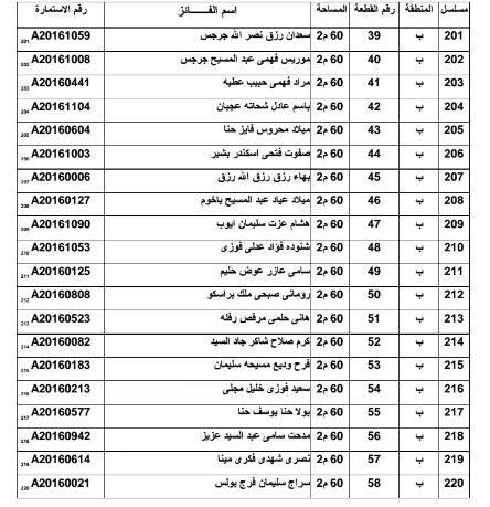 أسماء الفائزين بـ 500 قطعة أرض لمدافن المواطنين الأقباط بالعاشر من رمضان 2