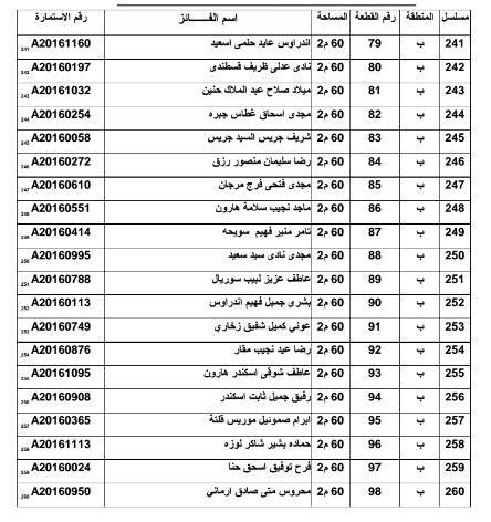 أسماء الفائزين بـ 500 قطعة أرض لمدافن المواطنين الأقباط بالعاشر من رمضان 22