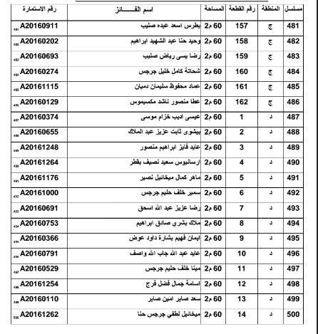 أسماء الفائزين بـ 500 قطعة أرض لمدافن المواطنين الأقباط بالعاشر من رمضان 256
