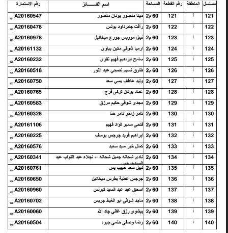أسماء الفائزين بـ 500 قطعة أرض لمدافن المواطنين الأقباط بالعاشر من رمضان 4