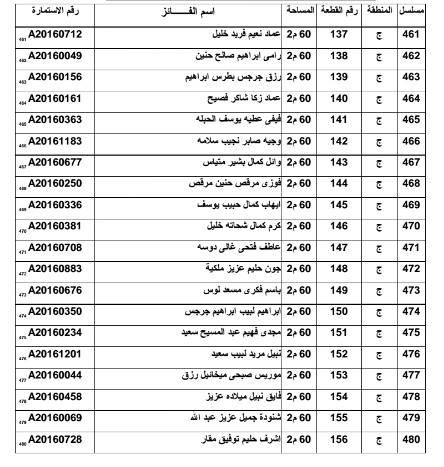 أسماء الفائزين بـ 500 قطعة أرض لمدافن المواطنين الأقباط بالعاشر من رمضان 40