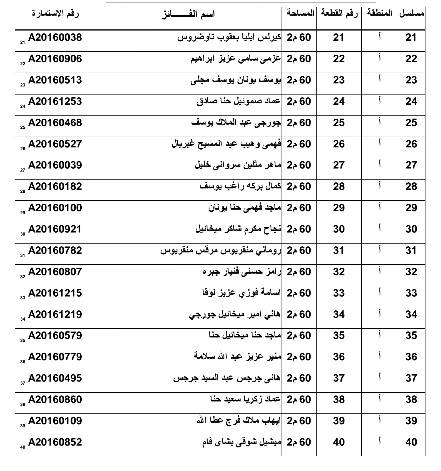 أسماء الفائزين بـ 500 قطعة أرض لمدافن المواطنين الأقباط بالعاشر من رمضان 458