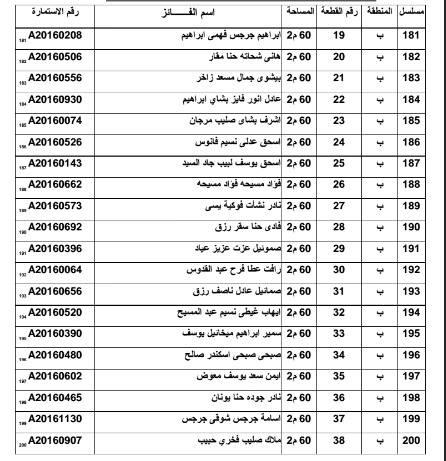 أسماء الفائزين بـ 500 قطعة أرض لمدافن المواطنين الأقباط بالعاشر من رمضان 50
