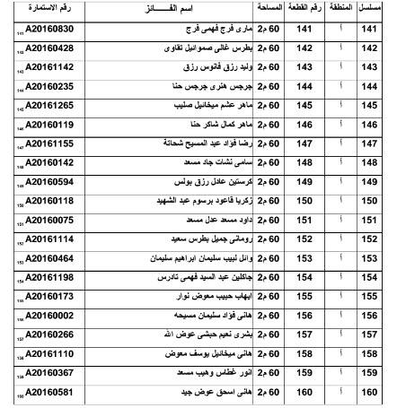 أسماء الفائزين بـ 500 قطعة أرض لمدافن المواطنين الأقباط بالعاشر من رمضان 6