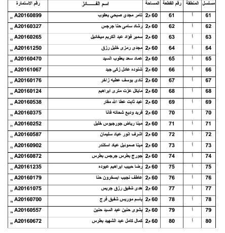 أسماء الفائزين بـ 500 قطعة أرض لمدافن المواطنين الأقباط بالعاشر من رمضان 60