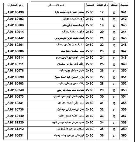 أسماء الفائزين بـ 500 قطعة أرض لمدافن المواطنين الأقباط بالعاشر من رمضان 70