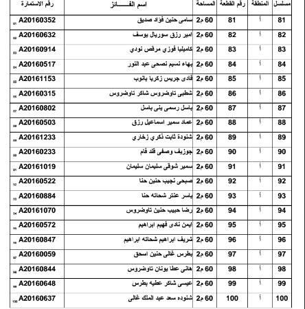 أسماء الفائزين بـ 500 قطعة أرض لمدافن المواطنين الأقباط بالعاشر من رمضان 8