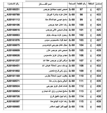أسماء الفائزين بـ 500 قطعة أرض لمدافن المواطنين الأقباط بالعاشر من رمضان 89