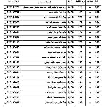 أسماء الفائزين بـ 500 قطعة أرض لمدافن المواطنين الأقباط بالعاشر من رمضان 895