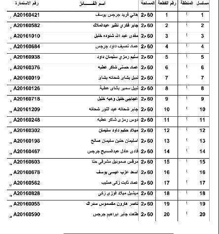 أسماء الفائزين بـ 500 قطعة أرض لمدافن المواطنين الأقباط بالعاشر من رمضان 8969