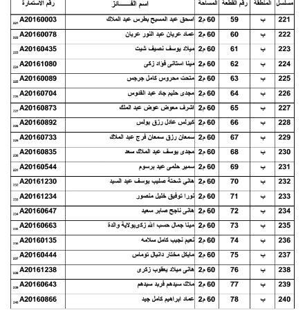 أسماء الفائزين بـ 500 قطعة أرض لمدافن المواطنين الأقباط بالعاشر من رمضان 9