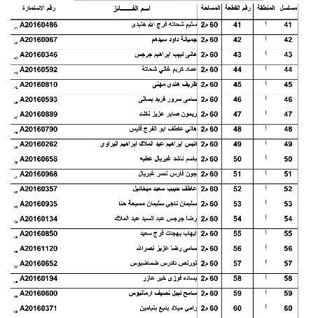 أسماء الفائزين بـ 500 قطعة أرض لمدافن المواطنين الأقباط بالعاشر من رمضان