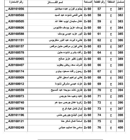 01ننشر أسماء الفائزين بـ 500 قطعة أرض لمدافن المواطنين الأقباط بالعاشر من رمضان