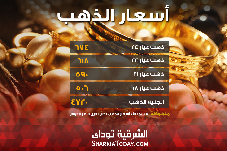 gold-prices