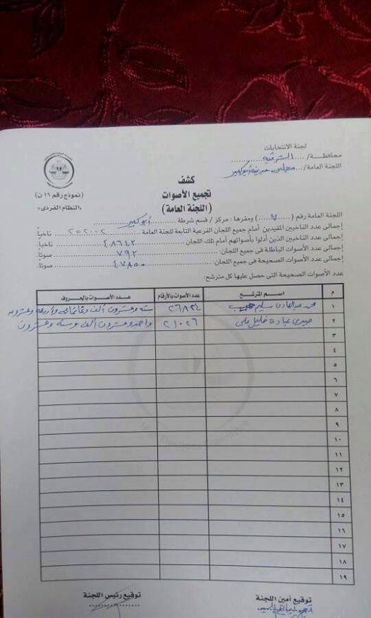 تعليق من الدكتور «محمد حبيب» بعد فوزه بمقعد أبوكبير في البرلمان
