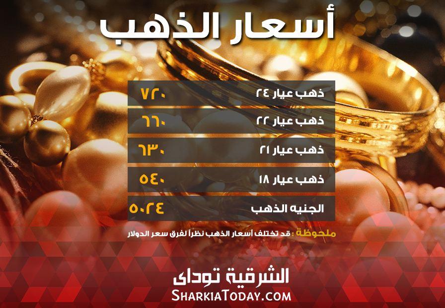 أسعار الذهب في تعاملات بداية الإسبوع1