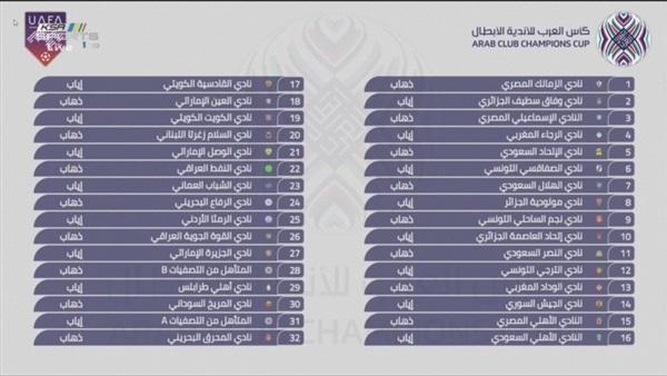 الزمالك والإسماعيلي بالبطولة العربية
