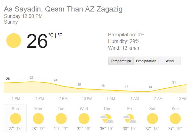درجة الحرارة غدا بالشرقية 9 أبريل