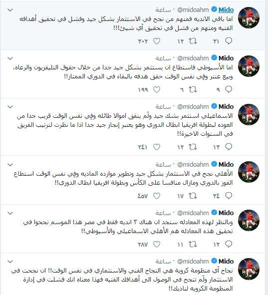 يكشف عن أنجح 3 أندية في مصر