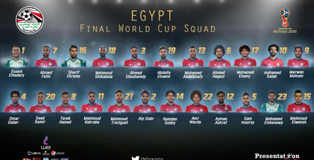 مصر ضد بلجيكا موعد المباراة و القنوات الناقلة