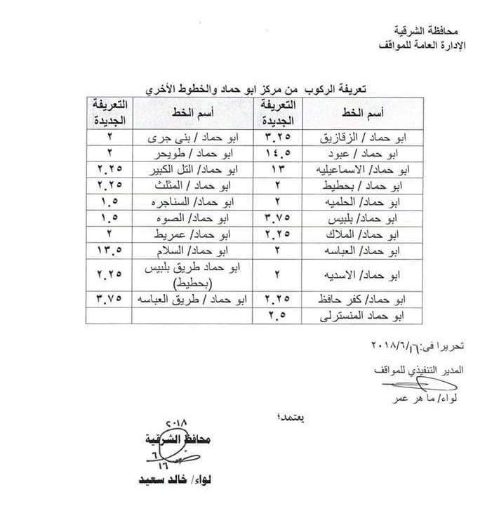 تعريفة الركوب من مركز أبو حماد بعد ارتفاع سعر البنزين