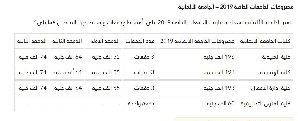 مصروفات الجامعة الألمانية للعام الدراسي الجديد 2018 - 2019