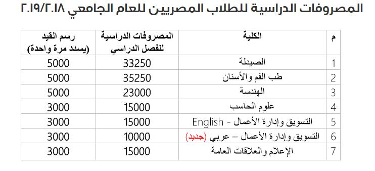 مصروفات جامعة النهضة للعام الدراسي الجديد