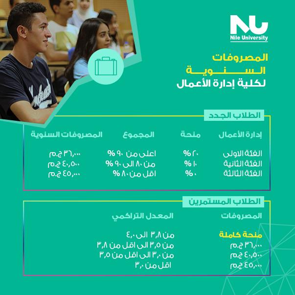 مصروفات جامعة النيل للعام الدراسي الجديد د
