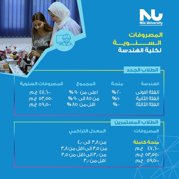 مصروفات جامعة النيل للعام الدراسي الجديد
