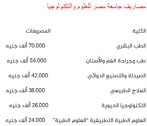 مصروفات جامعة مصر للعلوم والتكنولوجيا
