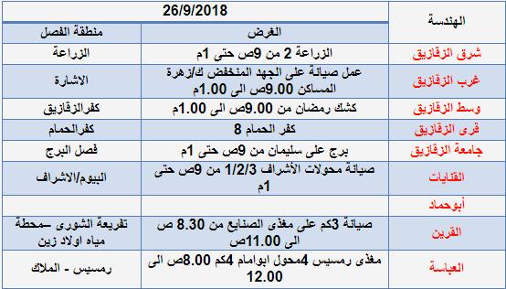 تفسير على المفارقة مواعيد عمل شركة الكهرباء في رمضان Sjvbca Org