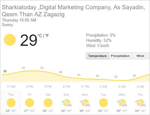 درجات الحرارة المتوقعة خلال أسبوع بمحافظة الشرقية